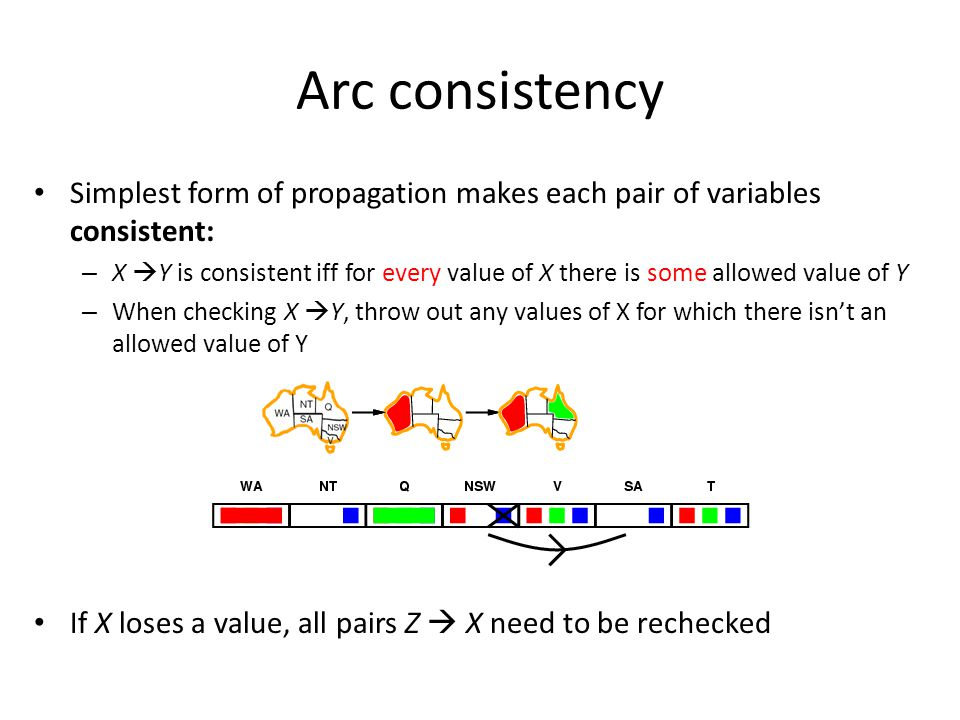 Simplest form of propagation makes each pair of variables consistent: – X  Y is consistent iff for every value of X there is some allowed value of Y – When checking X  Y, throw out any values of X for which there isn't an allowed value of Y If X loses a value, all pairs Z  X need to be rechecked Arc consistency