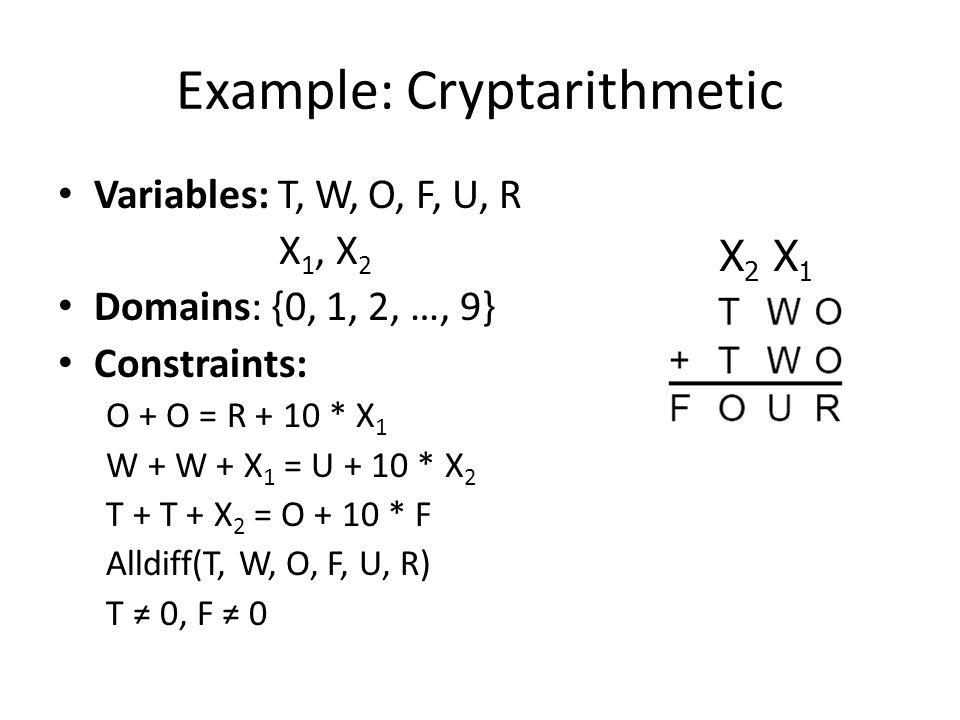 Example: Cryptarithmetic Variables: T, W, O, F, U, R X 1, X 2 Domains: {0, 1, 2, …, 9} Constraints: O + O = R + 10 * X 1 W + W + X 1 = U + 10 * X 2 T + T + X 2 = O + 10 * F Alldiff(T, W, O, F, U, R) T ≠ 0, F ≠ 0 X 2 X 1