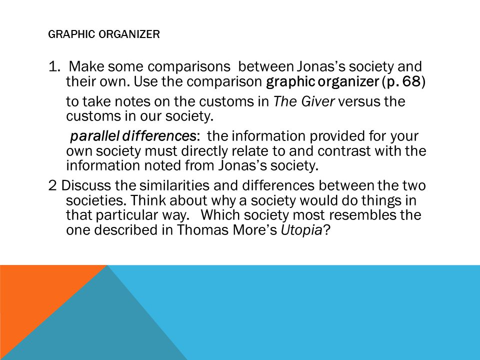 GRAPHIC ORGANIZER 1. Make some comparisons between Jonas's society and their own. Use the comparison graphic organizer (p. 68) to take notes on the cu