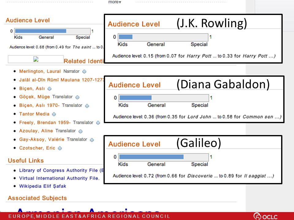 (J.K. Rowling) (Diana Gabaldon) (Galileo)