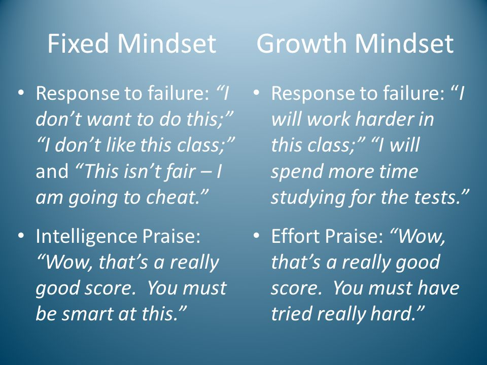 Growth Mindset Response to failure: I don't want to do this; I don't like this class; and This isn't fair – I am going to cheat. Intelligence Praise: Wow, that's a really good score.