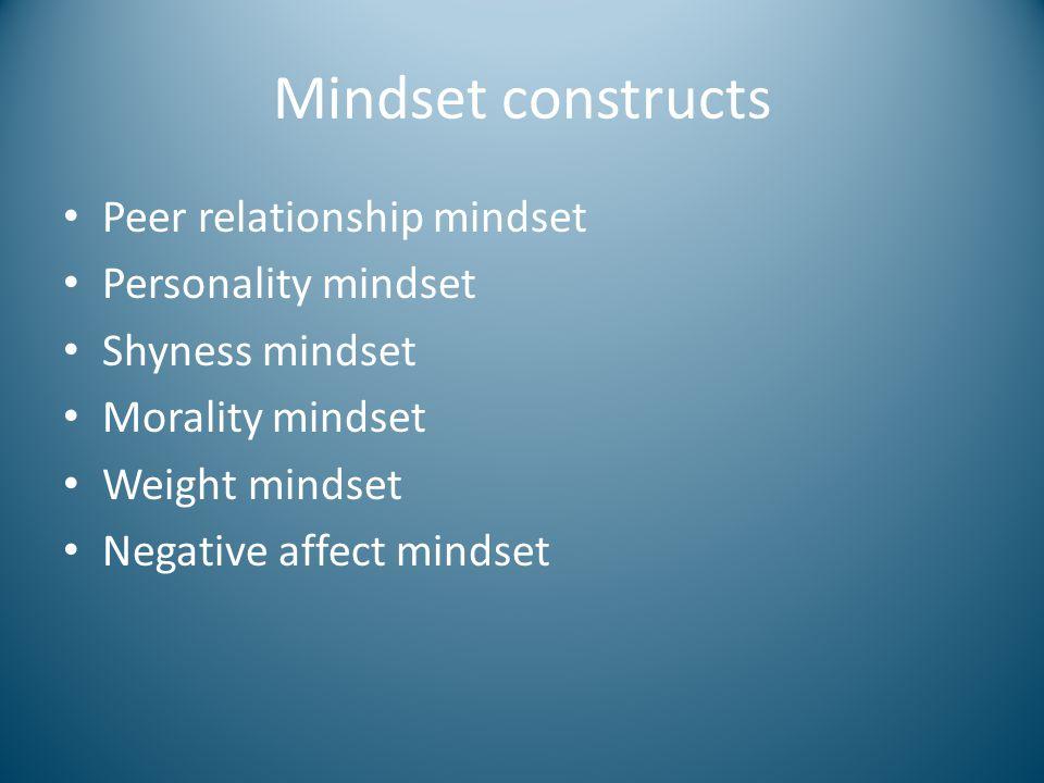 Mindset constructs Peer relationship mindset Personality mindset Shyness mindset Morality mindset Weight mindset Negative affect mindset