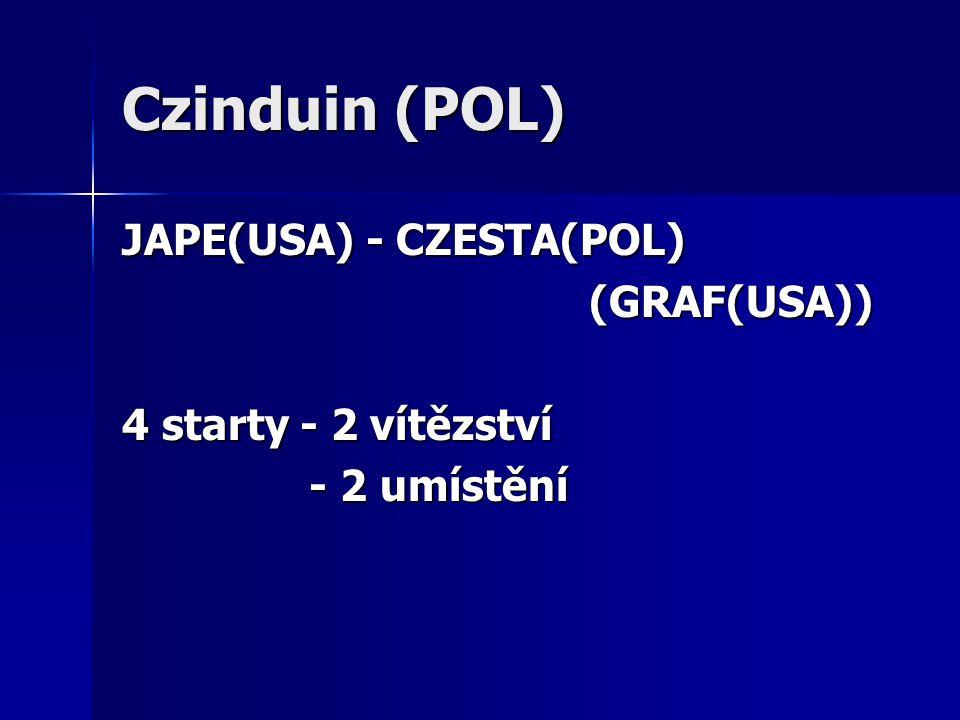 Czinduin (POL) JAPE(USA) - CZESTA(POL) (GRAF(USA)) (GRAF(USA)) 4 starty - 2 vítězství - 2 umístění - 2 umístění