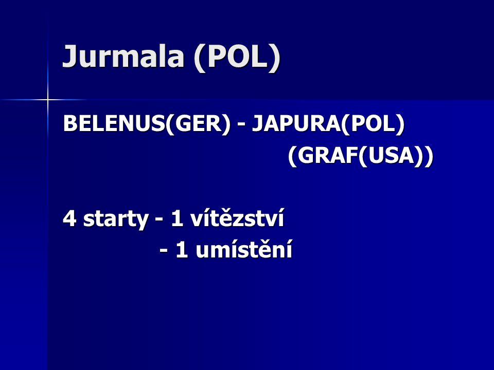 Jurmala (POL) BELENUS(GER) - JAPURA(POL) (GRAF(USA)) (GRAF(USA)) 4 starty - 1 vítězství - 1 umístění - 1 umístění