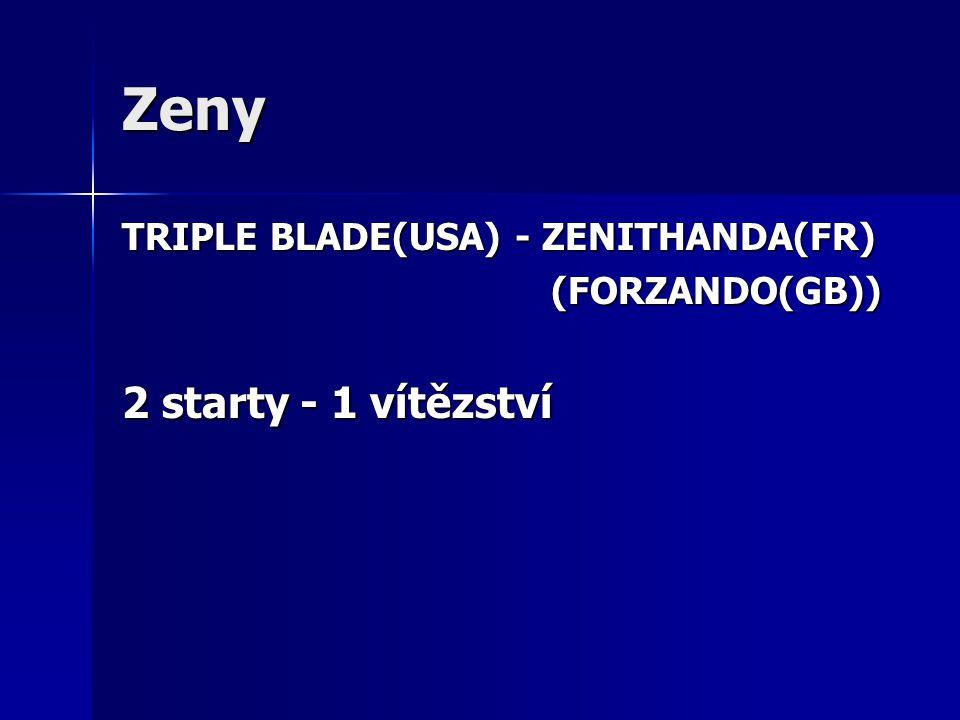 Zeny TRIPLE BLADE(USA) - ZENITHANDA(FR) (FORZANDO(GB)) (FORZANDO(GB)) 2 starty - 1 vítězství