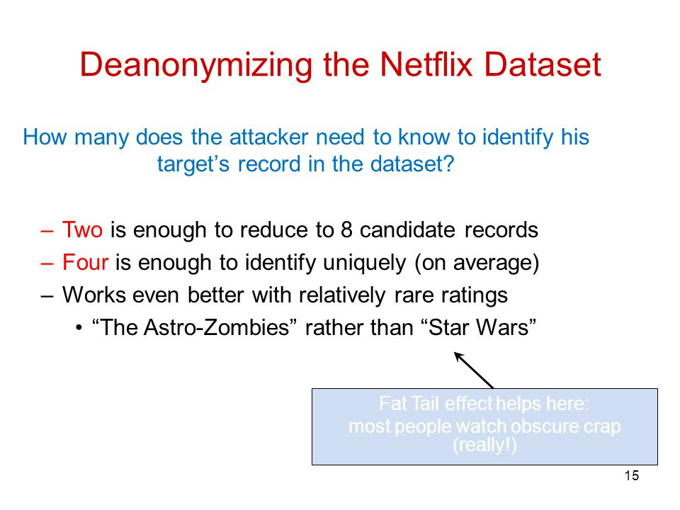 15 Deanonymizing the Netflix Dataset How many does the attacker need to know to identify his target's record in the dataset.
