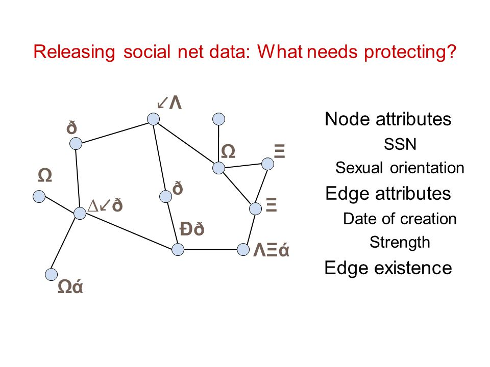 Releasing social net data: What needs protecting.