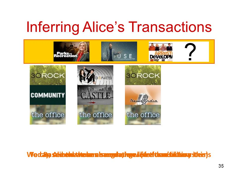 35 Based on those changes, we infer transactionsWe can see the recommendation lists for auxiliary itemsToday, Alice watches a new show (we don't know this) Inferring Alice's Transactions...and we can see changes in those lists