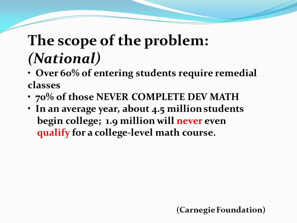 This isn't an algebra class!