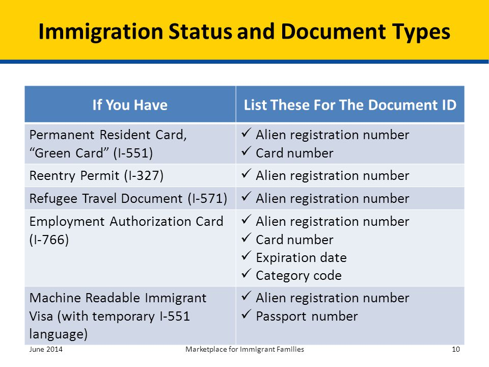"""If You HaveList These For The Document ID Permanent Resident Card, """"Green Card"""" (I-551) Alien registration number Card number Reentry Permit (I-327) A"""