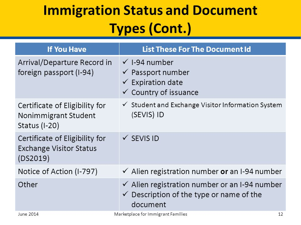 If You Have List These For The Document Id Arrival/Departure Record in foreign passport (I-94) I-94 number Passport number Expiration date Country of