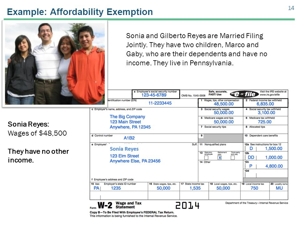 Example: Affordability Exemption 14 Sonia Reyes: Wages of $48,500 They have no other income.