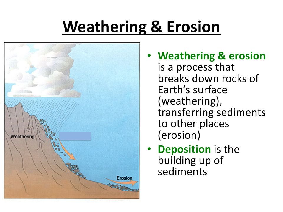 Weathering & Erosion Weathering & erosion is a process that breaks down rocks of Earth's surface (weathering), transferring sediments to other places (erosion) Deposition is the building up of sediments