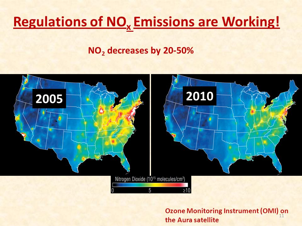 11 2005 2010 Regulations of NO x Emissions are Working! Ozone Monitoring Instrument (OMI) on the Aura satellite NO 2 decreases by 20-50%