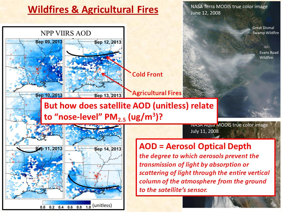 Wildfires & Agricultural Fires Cold Front Agricultural Fires AOD = Aerosol Optical Depth the degree to which aerosols prevent the transmission of ligh