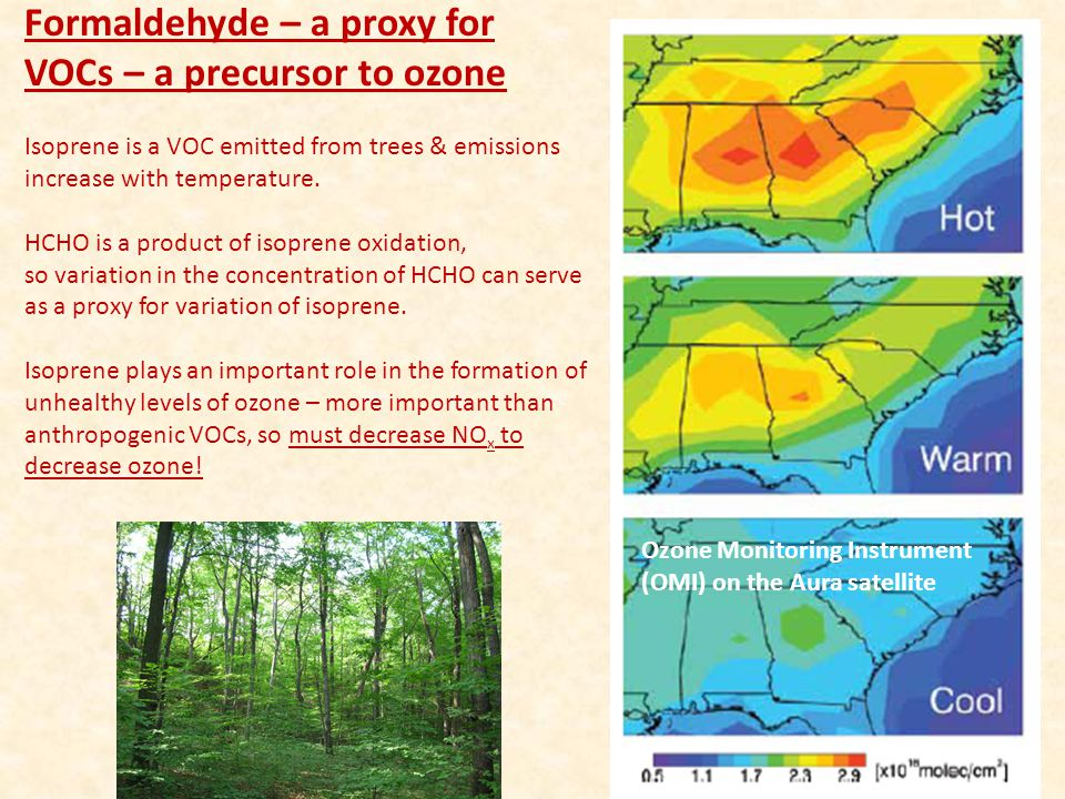 Formaldehyde – a proxy for VOCs – a precursor to ozone Isoprene is a VOC emitted from trees & emissions increase with temperature. HCHO is a product o