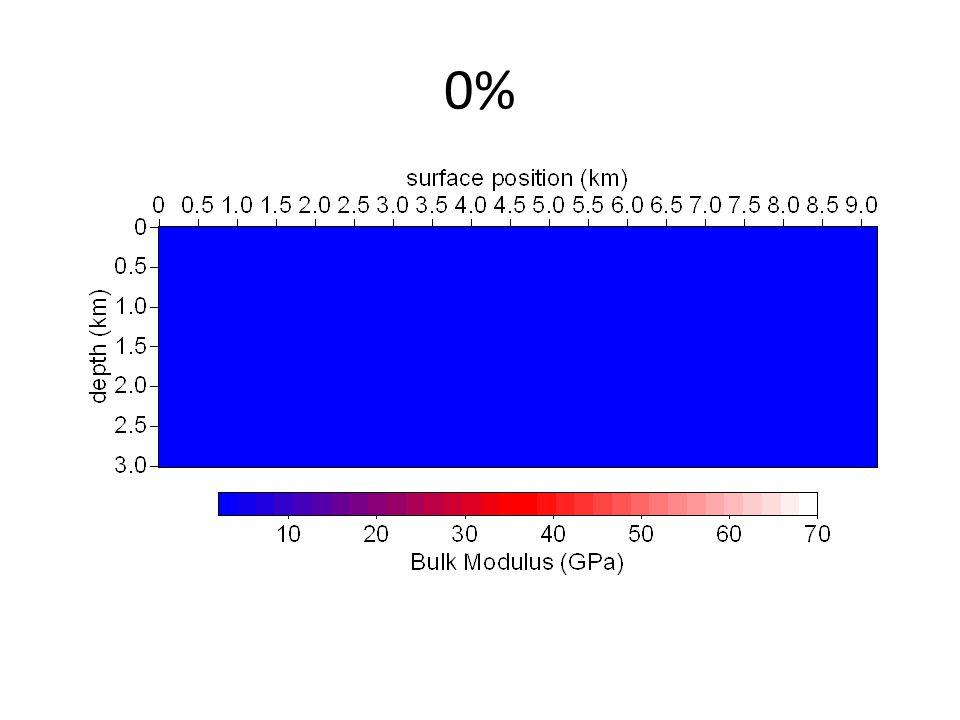 60% - RMSE = 273% Shot record 121 – model 60%Data error model 60% - model 100%