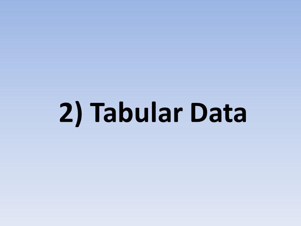 2) Tabular Data