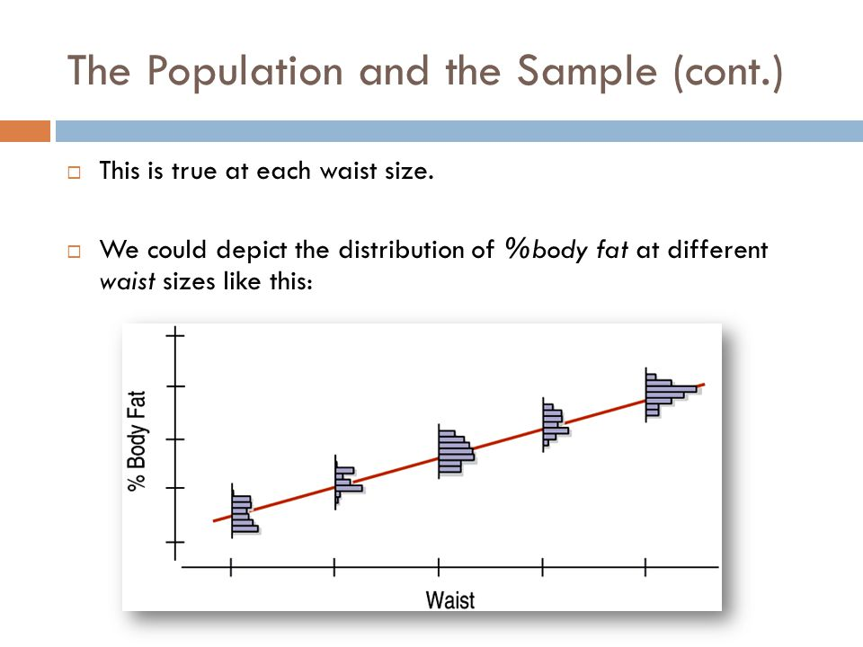 The Population and the Sample (cont.)  The model assumes that the means of the distributions of %body fat for each waist size fall along the line even though the individuals are scattered around it.