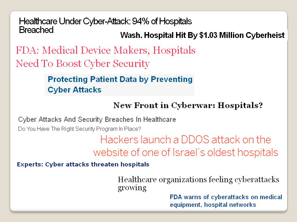Johns Hopkins has technology in place that deflects many attacks 84.2% of all incoming email messages are dropped due to SPAM, viruses, phishing, etc.