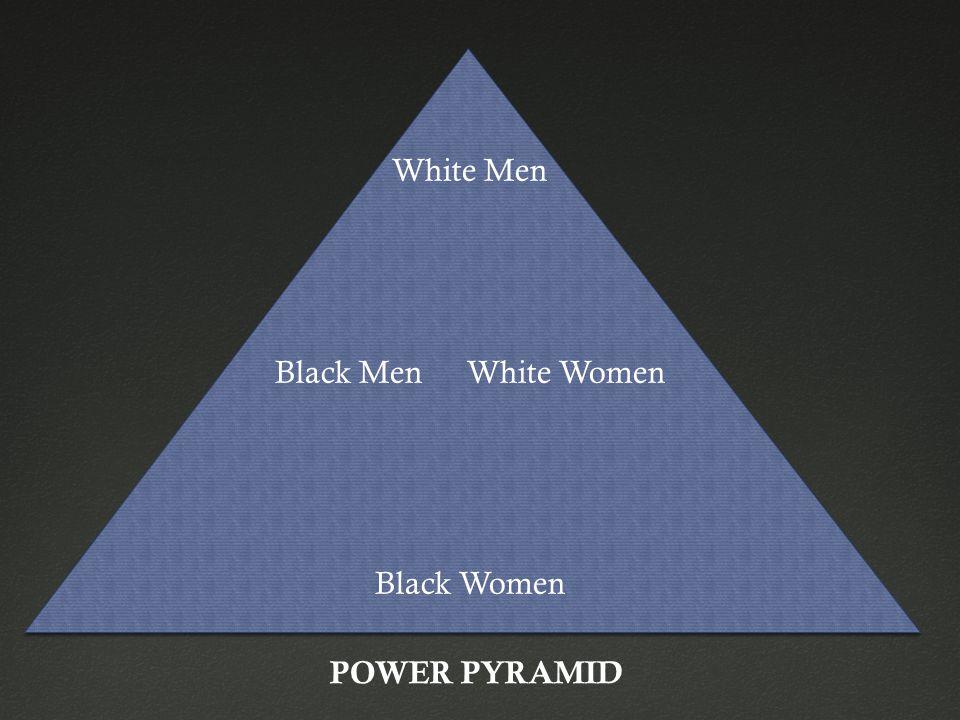 White Men Black MenWhite Women Black Women White Men Black MenWhite Women Black Women POWER PYRAMID