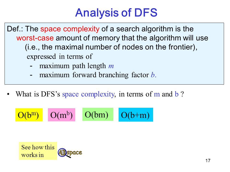 Analysis of DFS 17 Def.: The space complexity of a search algorithm is the worst-case amount of memory that the algorithm will use (i.e., the maximal number of nodes on the frontier), expressed in terms of - maximum path length m - maximum forward branching factor b.