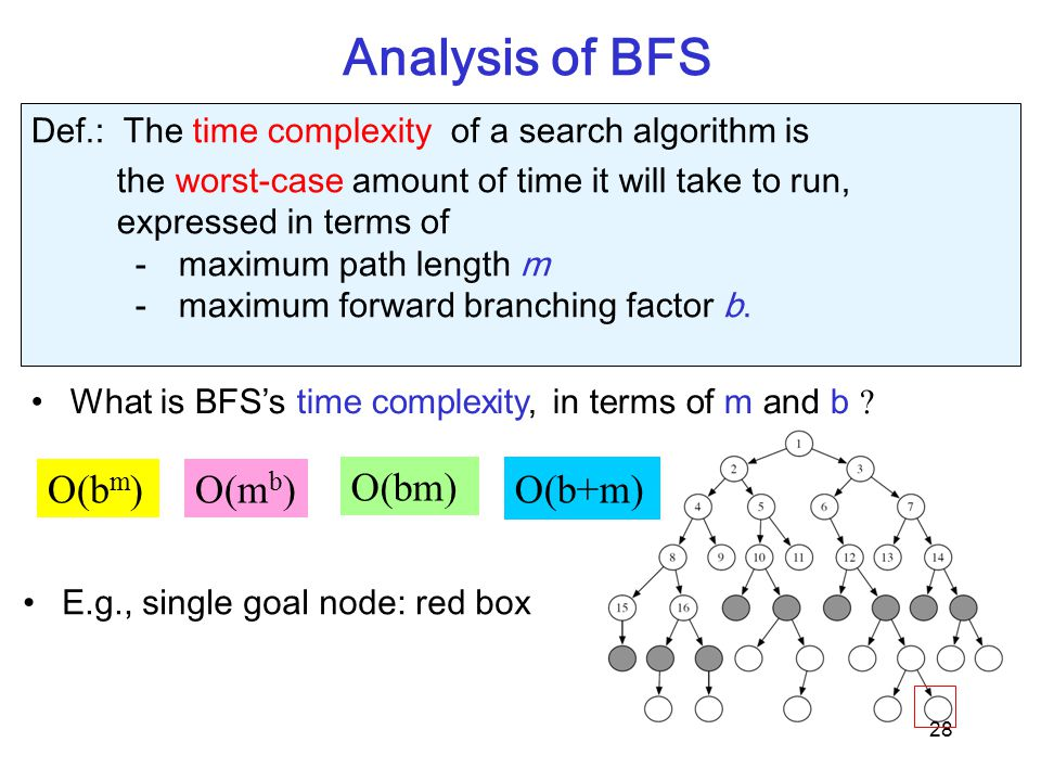 Analysis of BFS 28 What is BFS's time complexity, in terms of m and b .