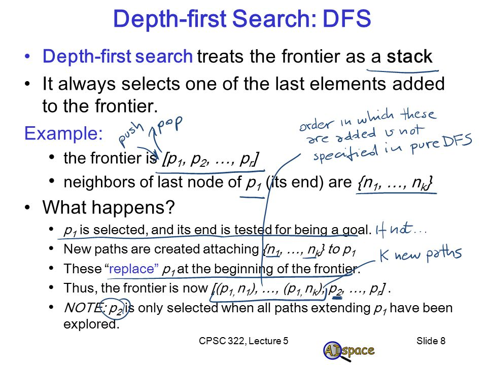 CPSC 322, Lecture 5Slide 8 Depth-first Search: DFS Depth-first search treats the frontier as a stack It always selects one of the last elements added to the frontier.