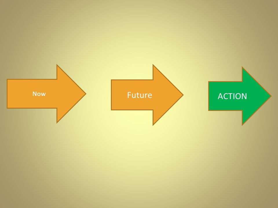 Now Future ACTION