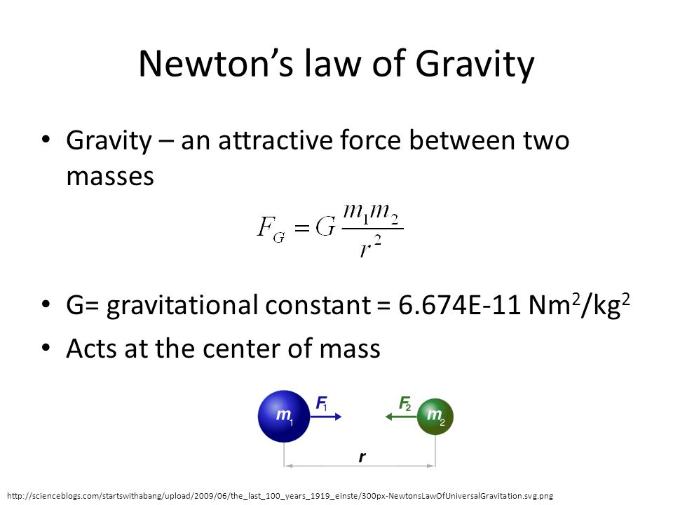 Newton's law of Gravity Gravity – an attractive force between two masses G= gravitational constant = 6.674E-11 Nm 2 /kg 2 Acts at the center of mass h