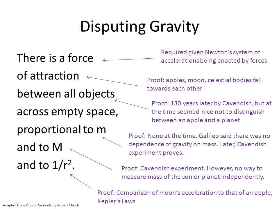 Disputing Gravity There is a force of attraction between all objects across empty space, proportional to m and to M and to 1/r 2.