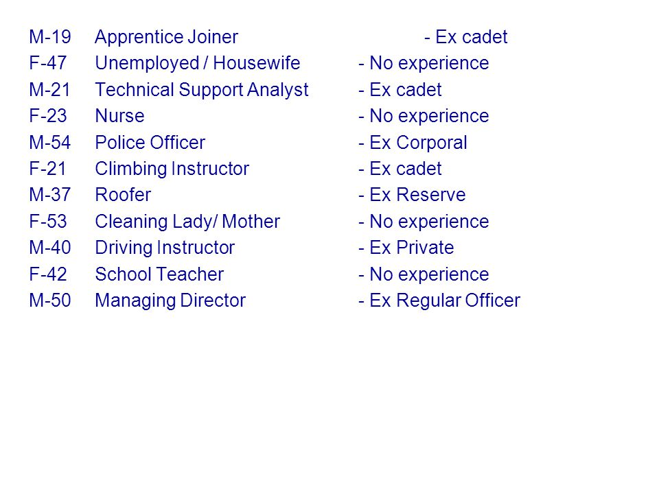 M-19Apprentice Joiner - Ex cadet F-47Unemployed / Housewife - No experience M-21Technical Support Analyst - Ex cadet F-23Nurse - No experience M-54Police Officer - Ex Corporal F-21Climbing Instructor - Ex cadet M-37Roofer - Ex Reserve F-53Cleaning Lady/ Mother - No experience M-40Driving Instructor - Ex Private F-42School Teacher - No experience M-50Managing Director - Ex Regular Officer