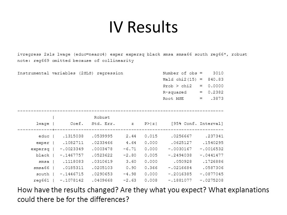 IV Results ivregress 2sls lwage (educ=nearc4) exper expersq black smsa smsa66 south reg66*, robust note: reg669 omitted because of collinearity Instrumental variables (2SLS) regression Number of obs = 3010 Wald chi2(15) = Prob > chi2 = R-squared = Root MSE = | Robust lwage | Coef.