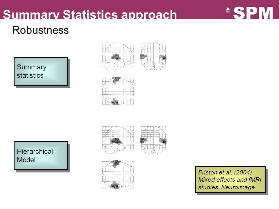 Robustness Friston et al. (2004) Mixed effects and fMRI studies, Neuroimage Summary statistics Summary statistics Hierarchical Model Hierarchical Mode
