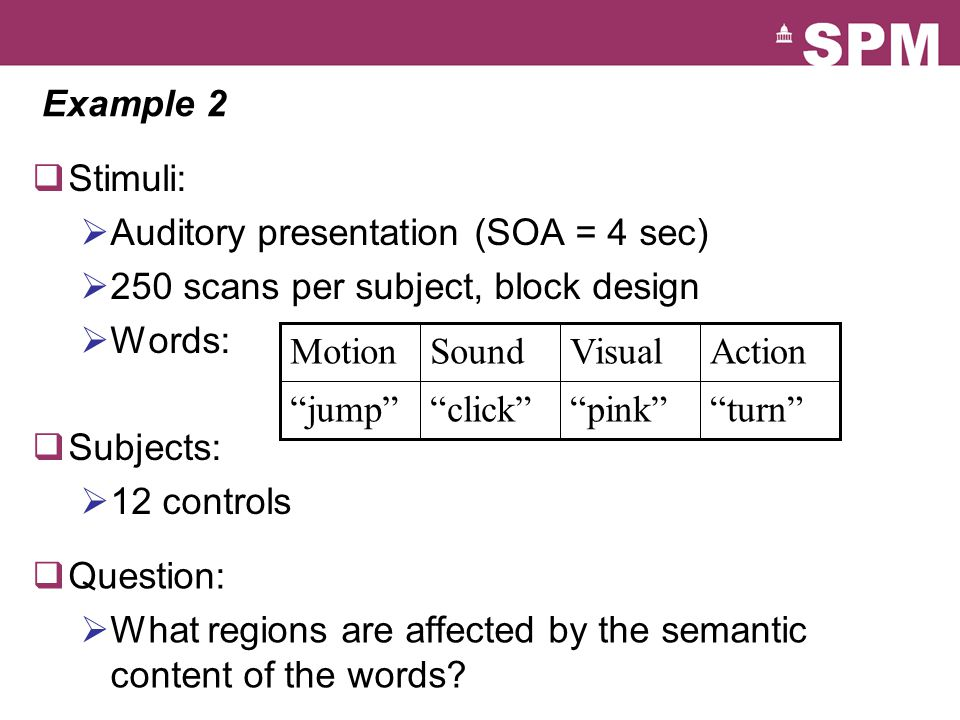 Example 2  Stimuli:  Auditory presentation (SOA = 4 sec)  250 scans per subject, block design  Words:  Subjects:  12 controls turn pink click jump ActionVisualSoundMotion  Question:  What regions are affected by the semantic content of the words
