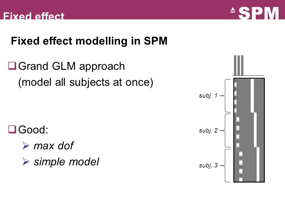 Fixed effect modelling in SPM subj. 1 subj. 2 subj.