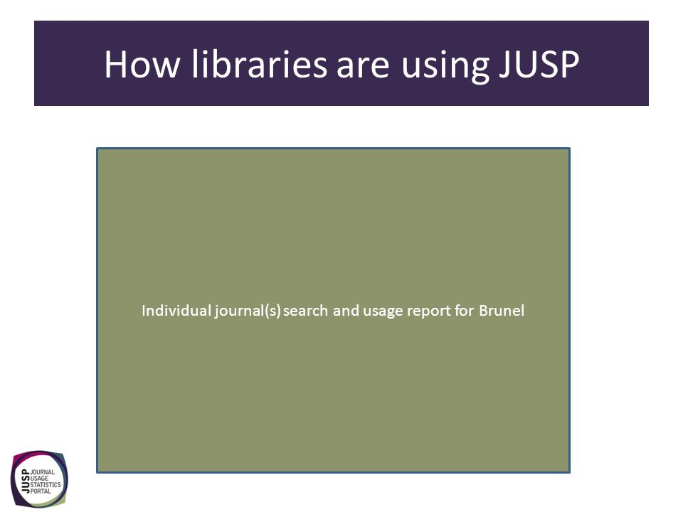 How libraries are using JUSP Individual journal(s) search and usage report for Brunel