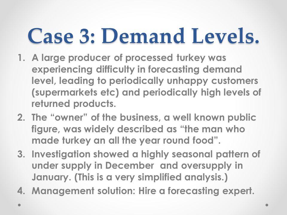 Case 3: Demand Levels.