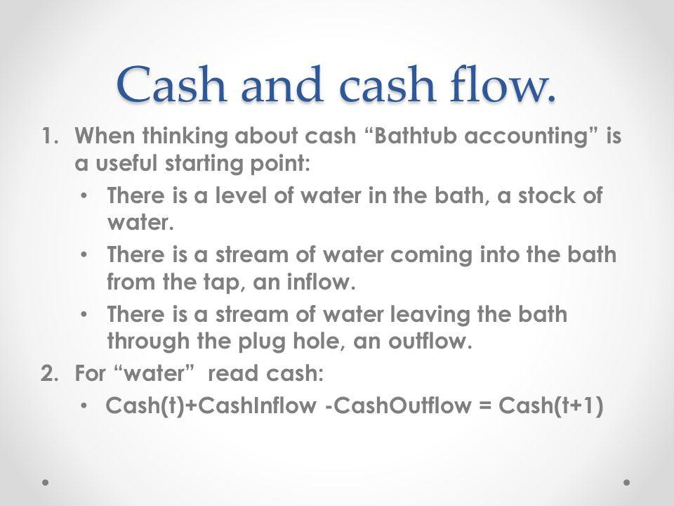 Profit and cash flow.1.Profit flows into the business.