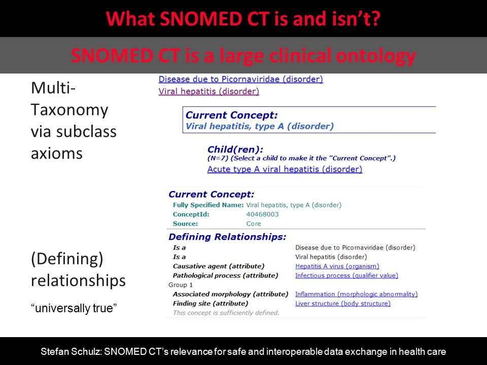 Stefan Schulz: SNOMED CT's relevance for safe and interoperable data exchange in health care Multi- Taxonomy via subclass axioms (Defining) relationsh