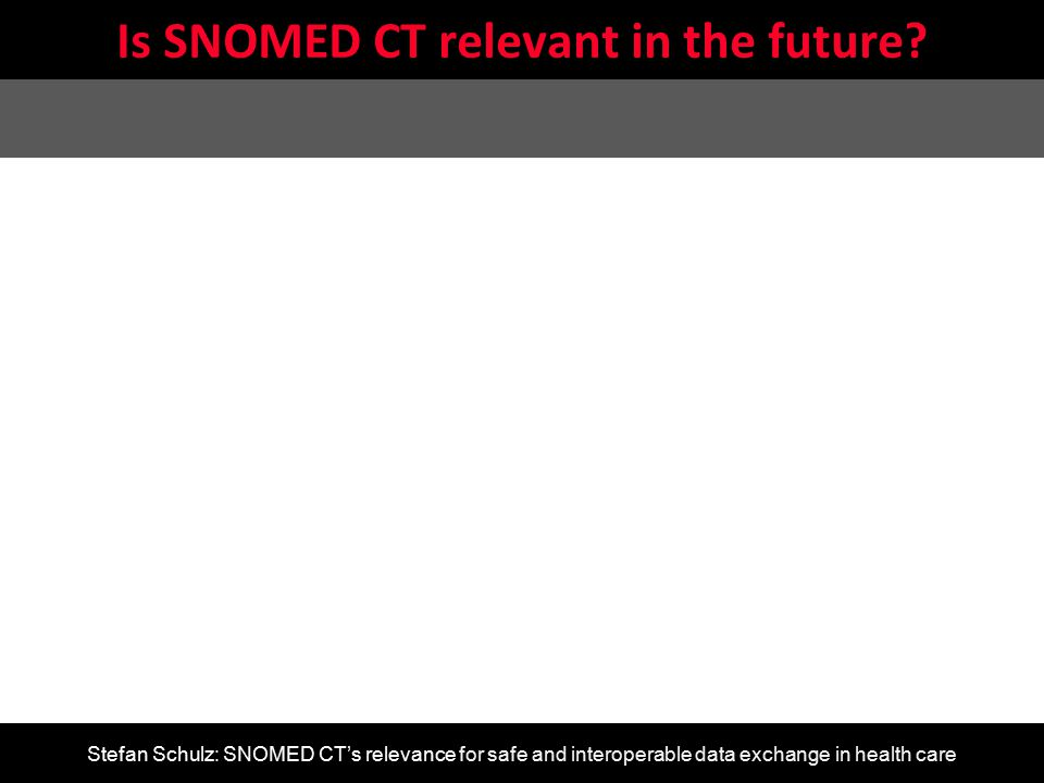 Stefan Schulz: SNOMED CT's relevance for safe and interoperable data exchange in health care Is SNOMED CT relevant in the future?