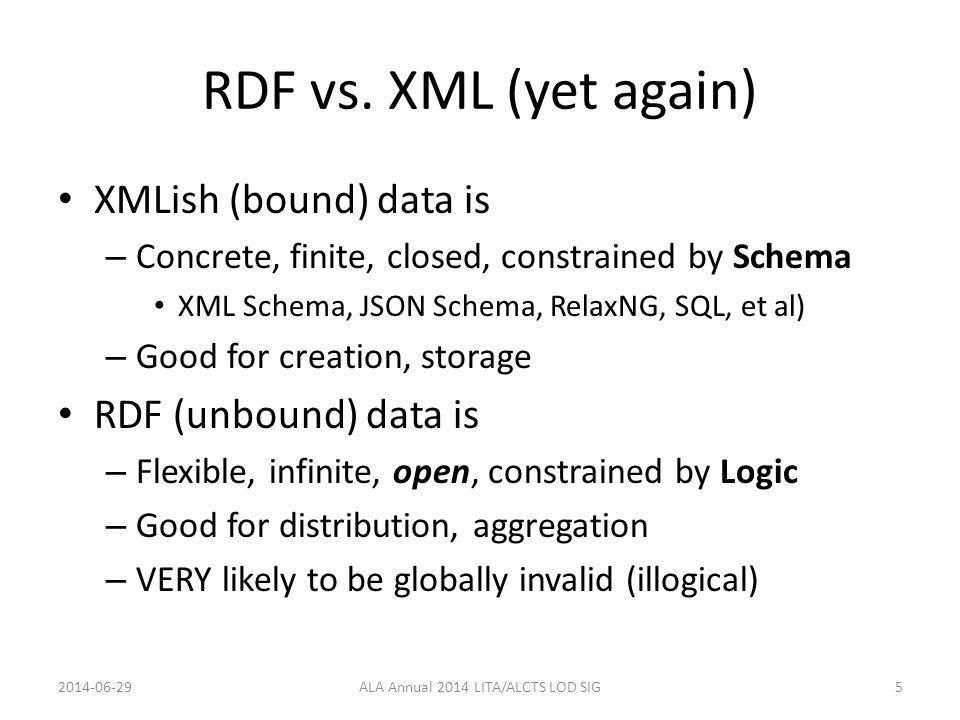 RDF vs.