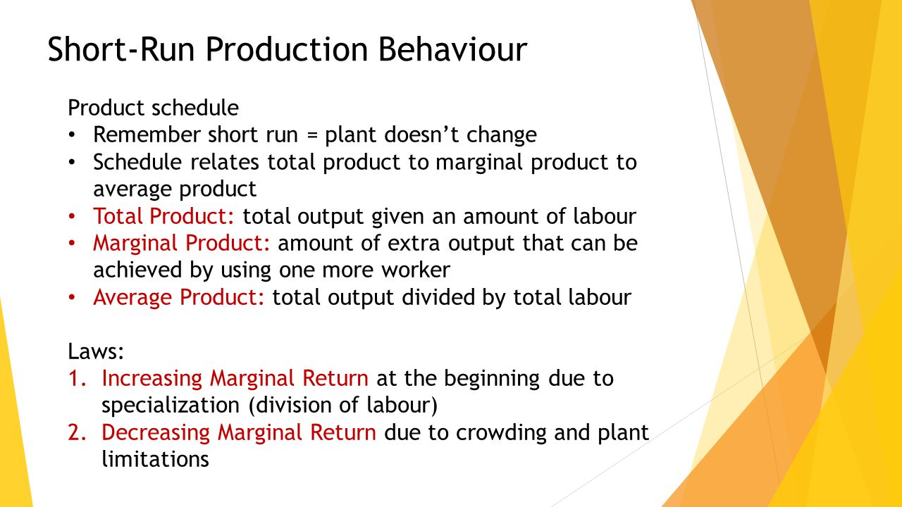 Short-Run Production Behaviour Product schedule Remember short run = plant doesn't change Schedule relates total product to marginal product to average product Total Product: total output given an amount of labour Marginal Product: amount of extra output that can be achieved by using one more worker Average Product: total output divided by total labour Laws: 1.Increasing Marginal Return at the beginning due to specialization (division of labour) 2.Decreasing Marginal Return due to crowding and plant limitations