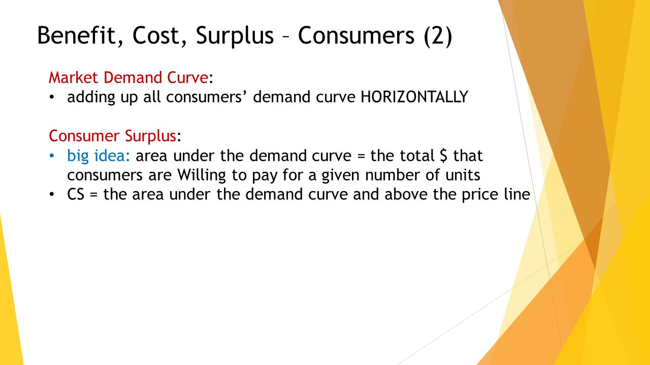 Benefit, Cost, Surplus – Consumers (2) Market Demand Curve: adding up all consumers' demand curve HORIZONTALLY Consumer Surplus: big idea: area under