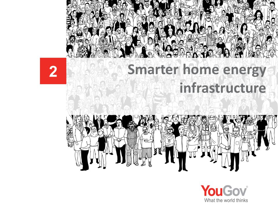Smarter home energy infrastructure 2