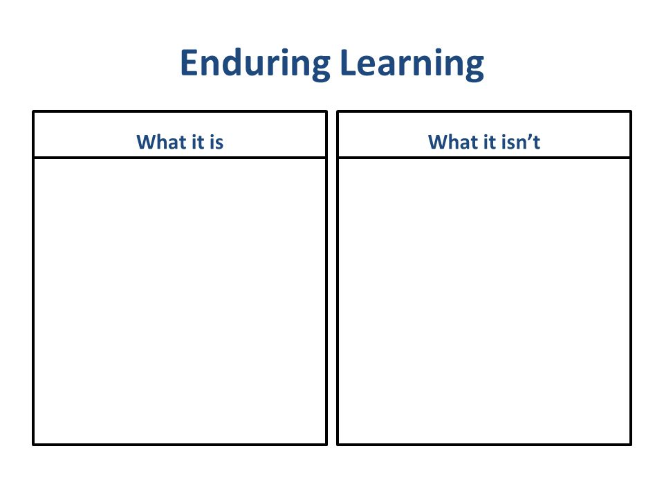 Enduring Learning What it isWhat it isn't