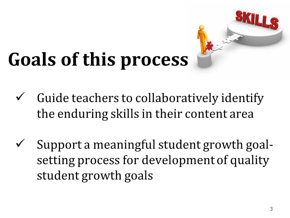 3 Guide teachers to collaboratively identify the enduring skills in their content area Support a meaningful student growth goal- setting process for development of quality student growth goals Goals of this process