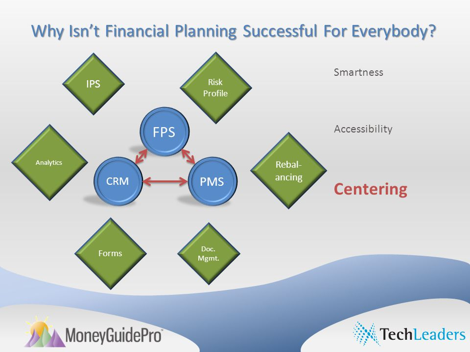 Smartness Accessibility Centering Why Isn't Financial Planning Successful For Everybody.