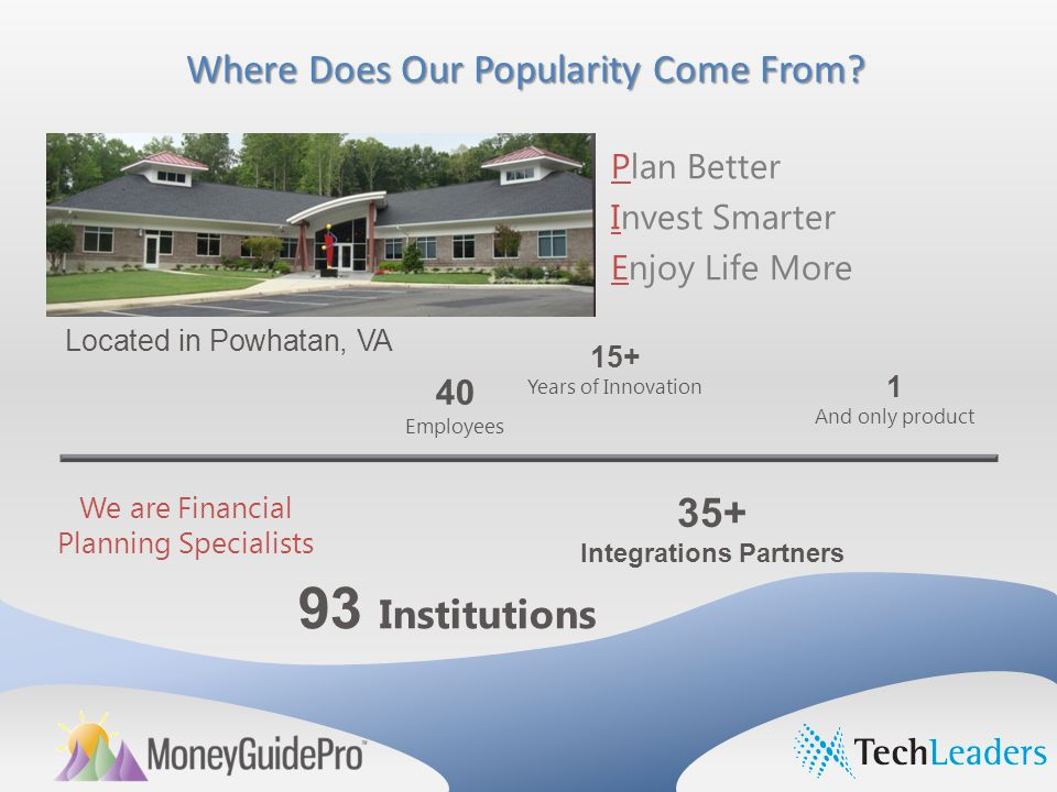 We are Financial Planning Specialists Plan Better Invest Smarter Enjoy Life More Located in Powhatan, VA 40 Employees 15+ Years of Innovation 1 And only product 93 Institutions 35+ Integrations Partners Where Does Our Popularity Come From
