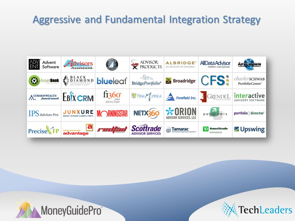 Aggressive and Fundamental Integration Strategy